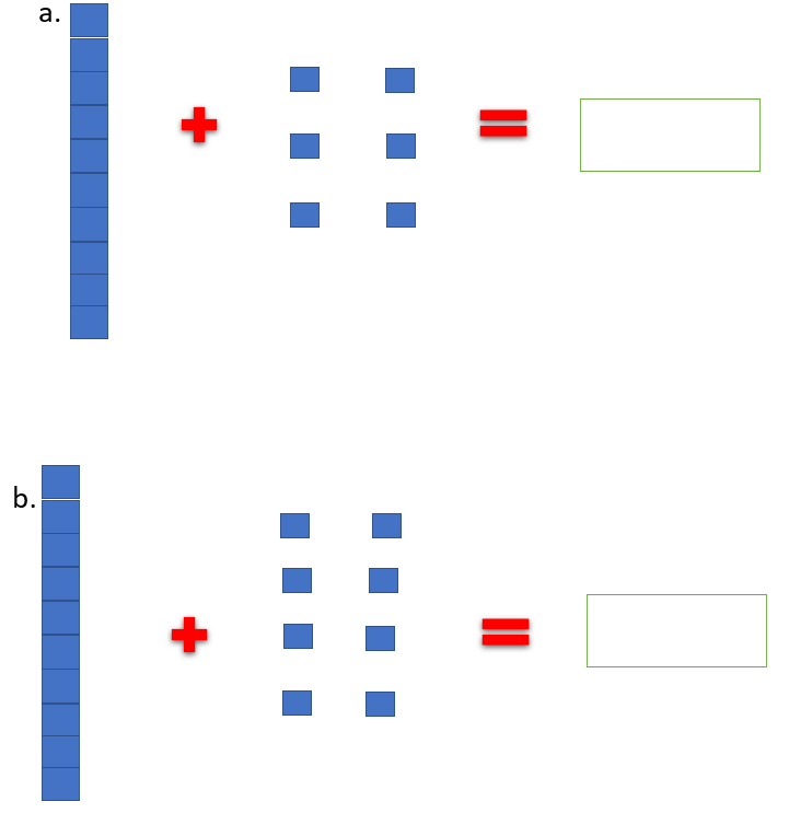 Addition worksheets for grade 1-adding the blocks